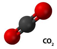 Molécule CO2