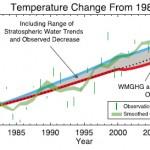 Eau stratospherique - Temperature