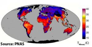 Temperature globe mouillee 1998-2008