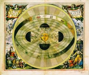Système du monde selon Copernic