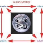 Concurrence et écologie