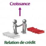 Crédit-Croissance