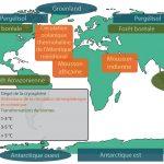 Climat-Éléments de basculement
